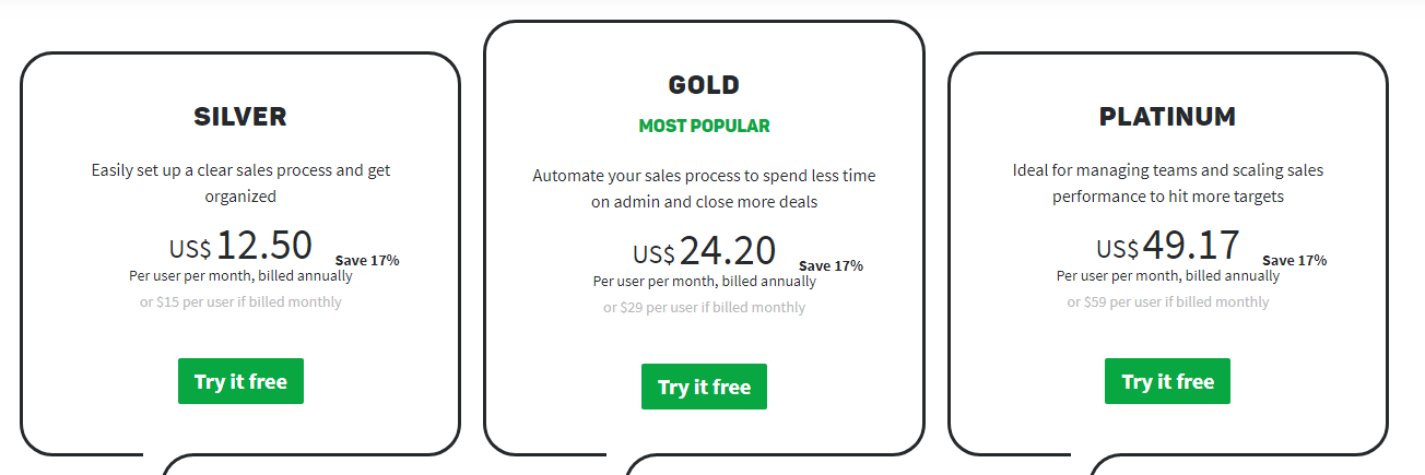 Pipedrive CRM Cost