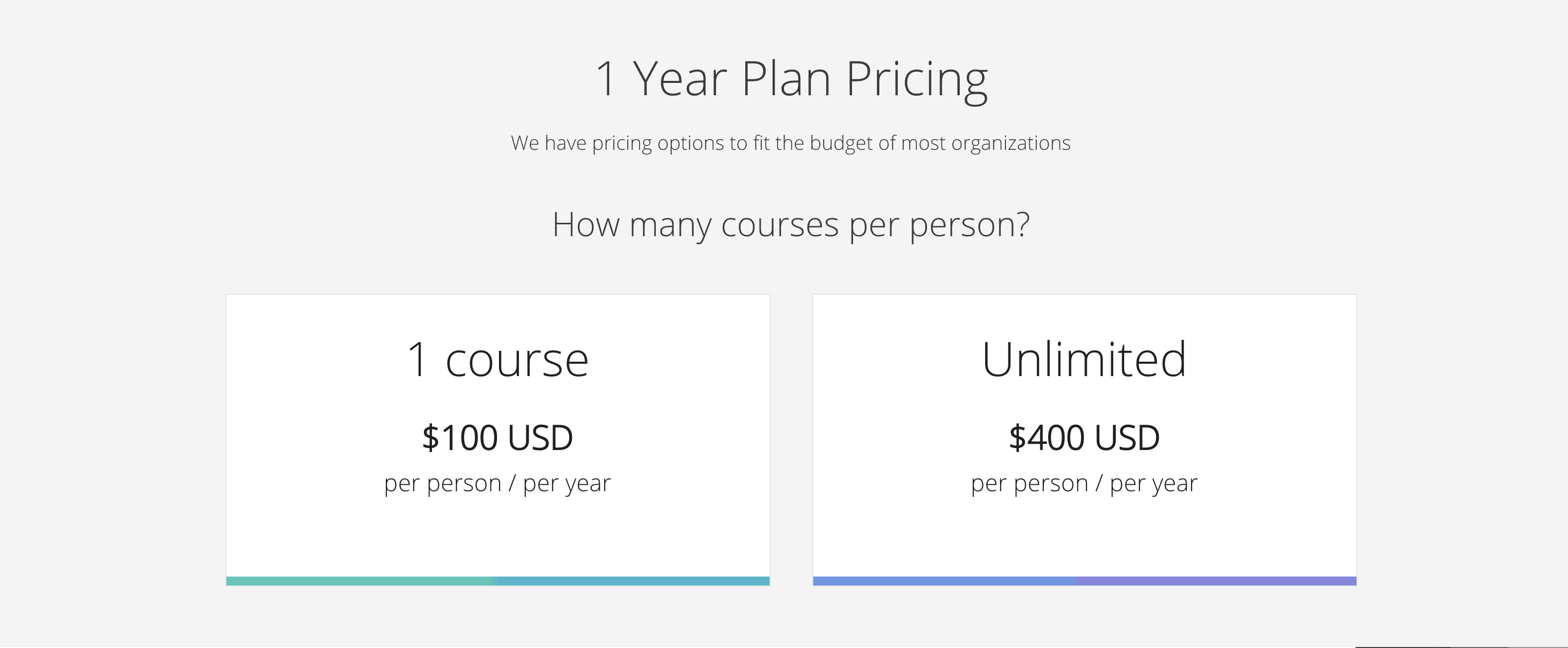coursera pricing
