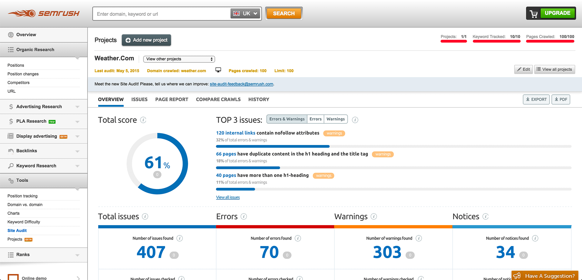 SEMrush Projects