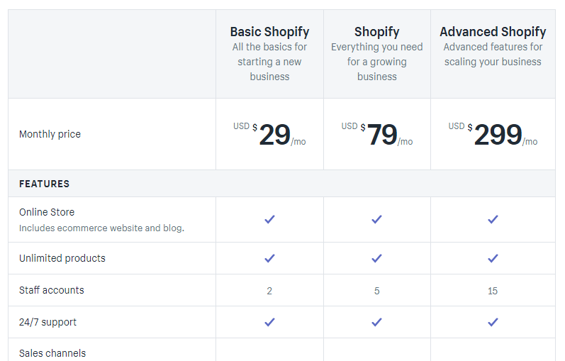 shopify costs