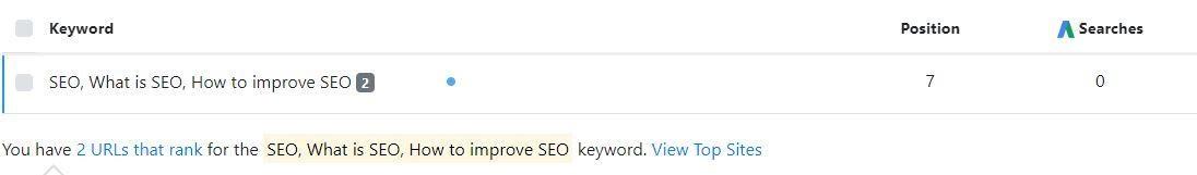 Advanced Web Ranking Review keyword dashboard