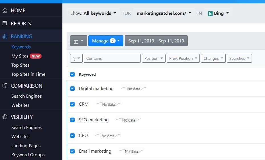 Advanced Web Ranking Review manage keywords