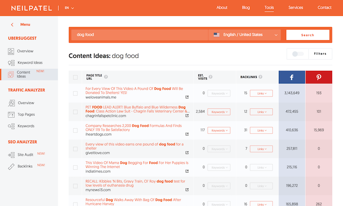 uber suggest content ideas dashboard