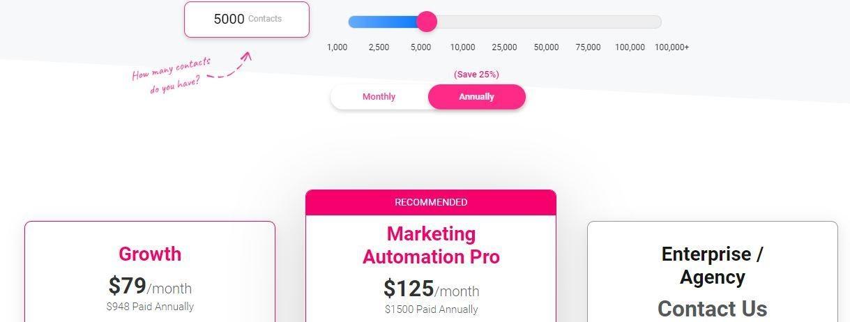 sendlane pricing table