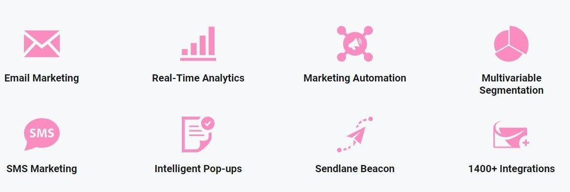 sendlane marketing tools