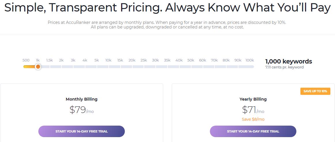 AccuRanker Cost