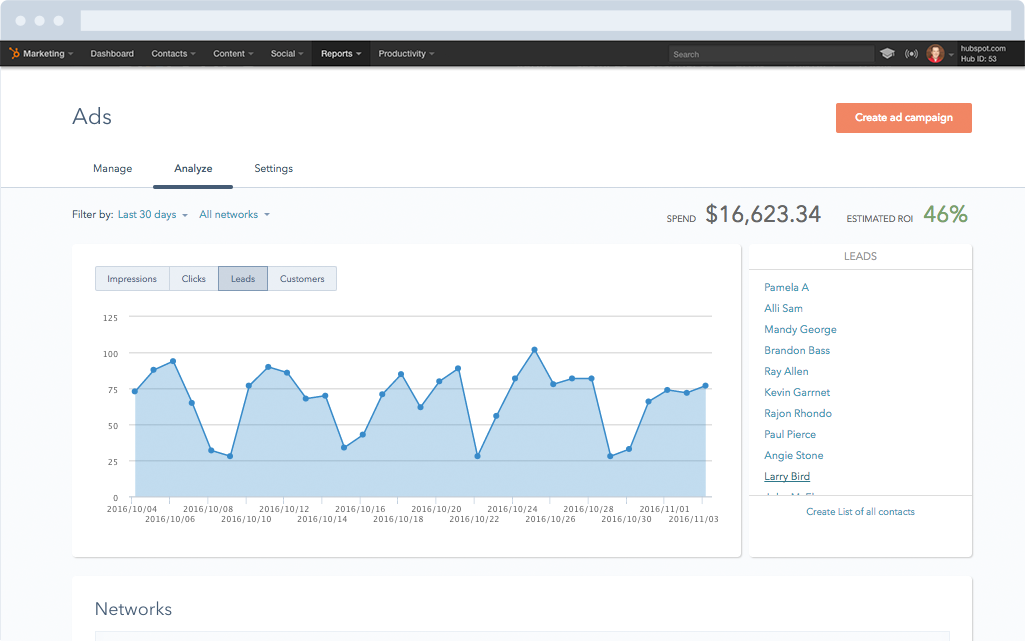 Hubspot marketing ads dashboard