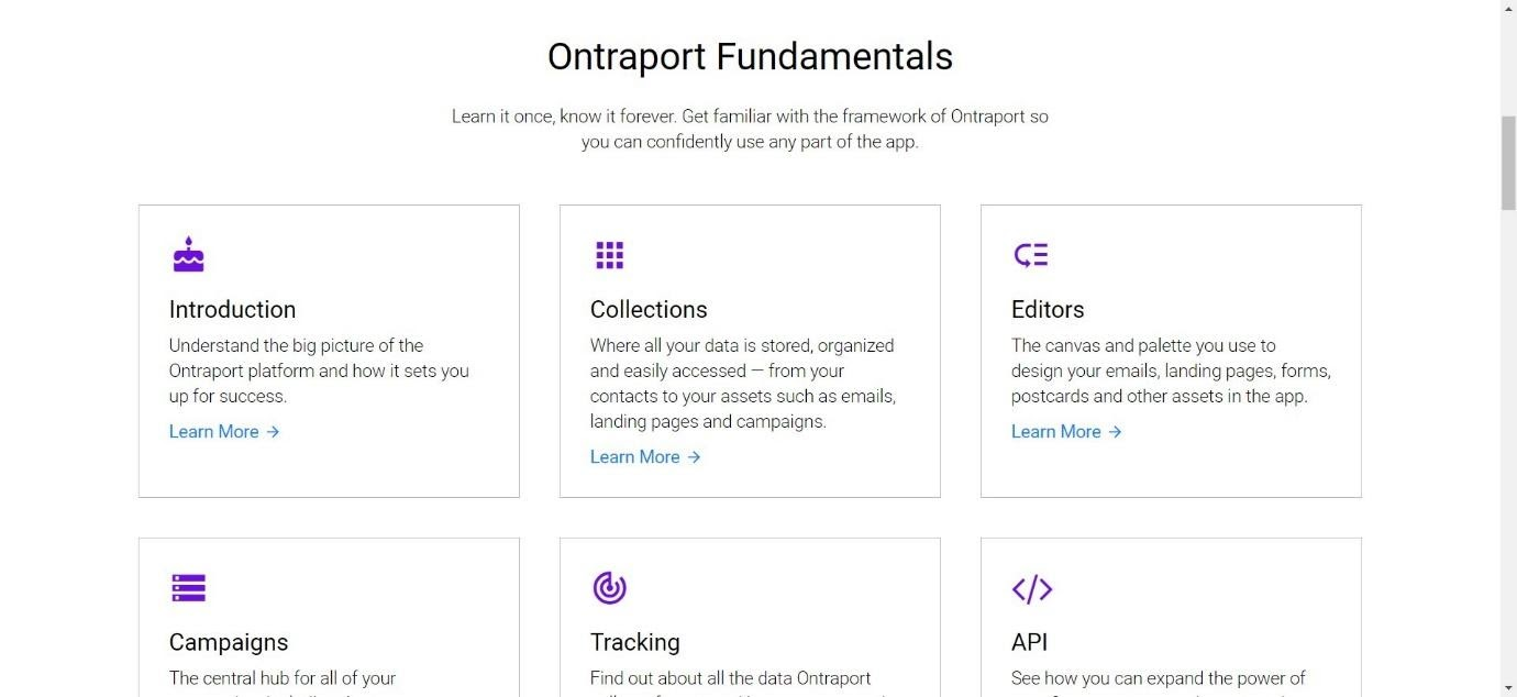 ontraport fundamentals
