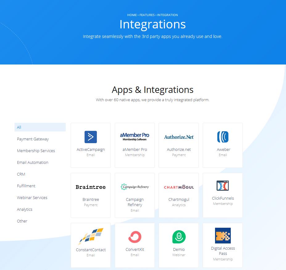Paykickstart Review: Integrations
