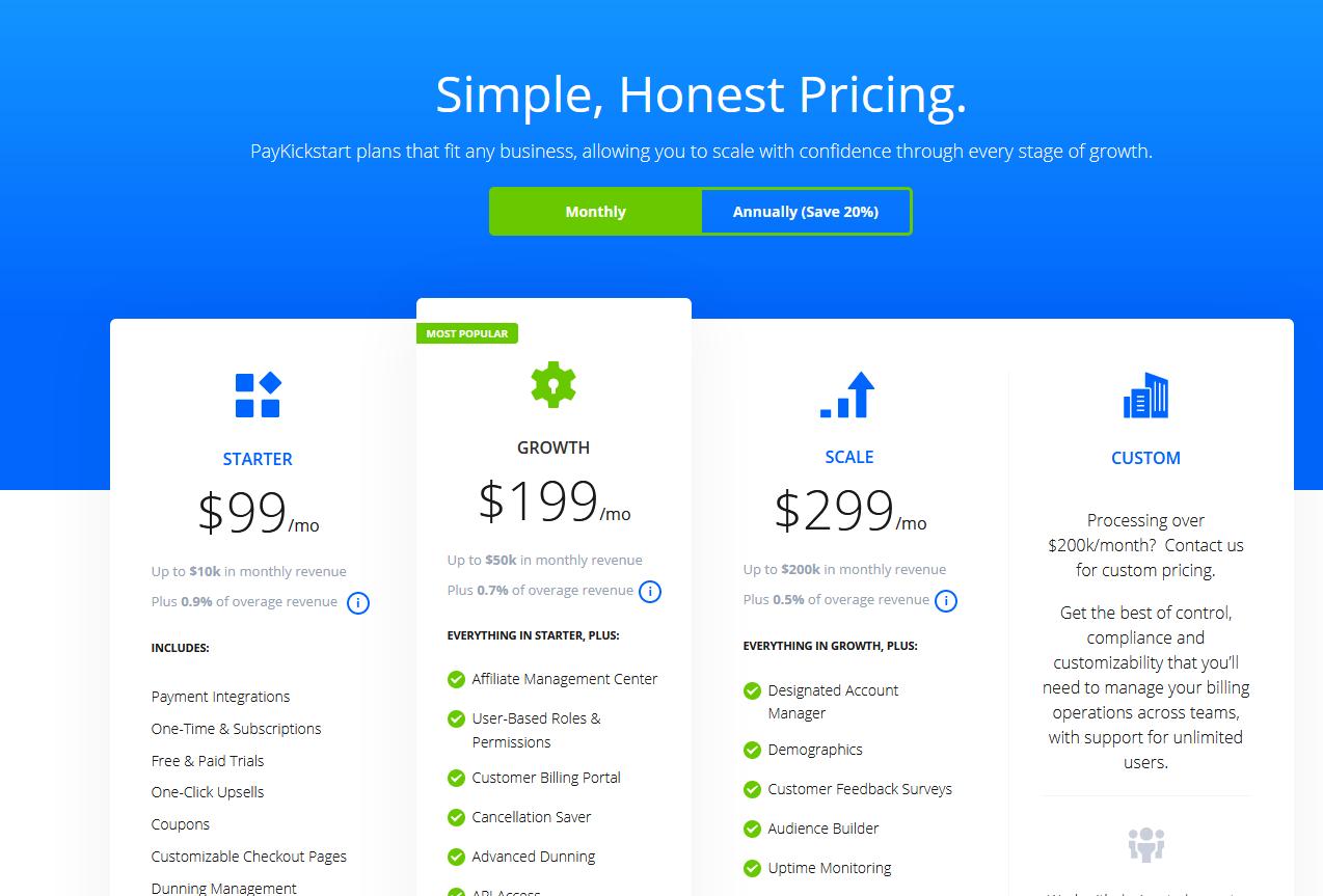 Paykickstart Review Pricing plans