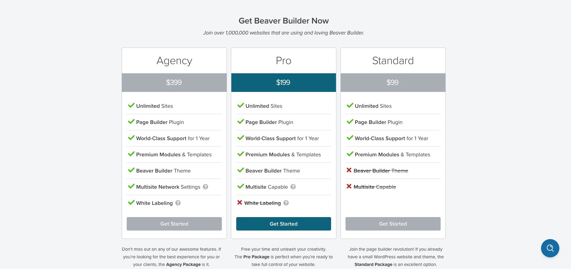 Beaver Funnels Pricing