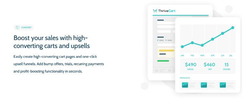 ThriveCart Marketing