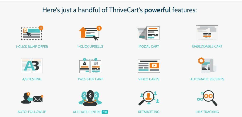 ThriveCart vs Sendowl