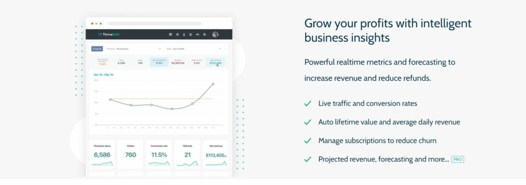 ThriveCart's analytics and reporting potential